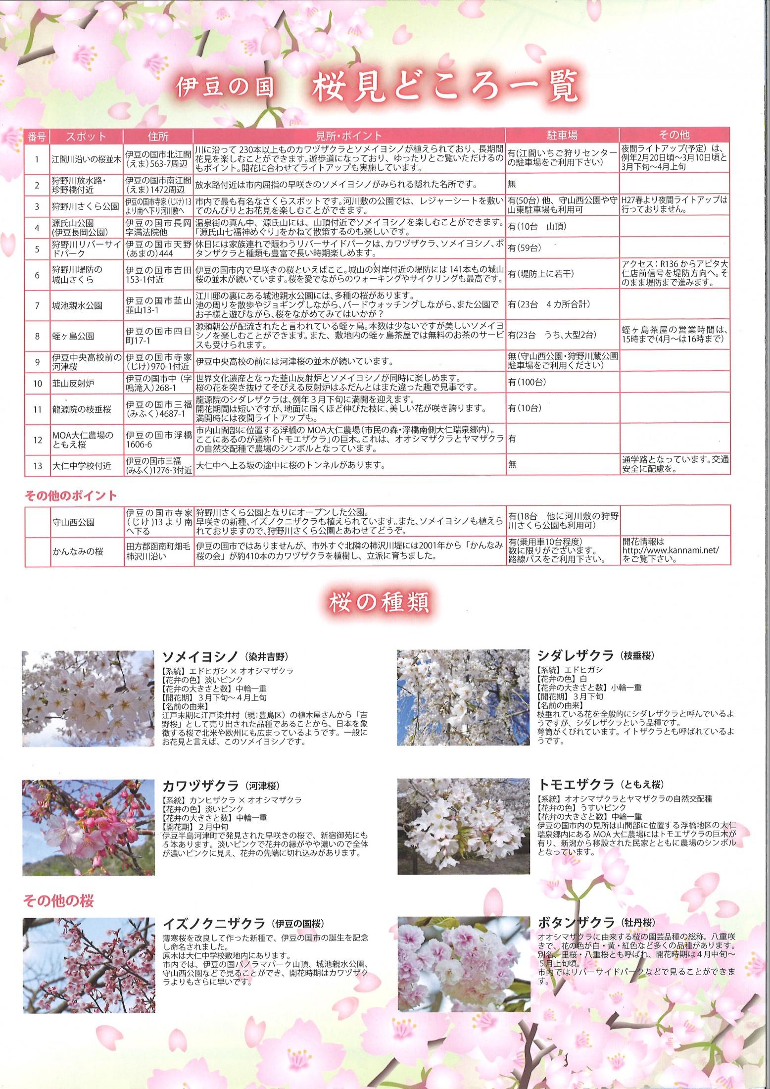 sakuramap-midokoro-e1456452515951